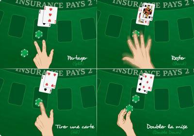 Compter Carte Blackjack.Compter Les Cartes Blackjack 3 Techniques De Comptage Au